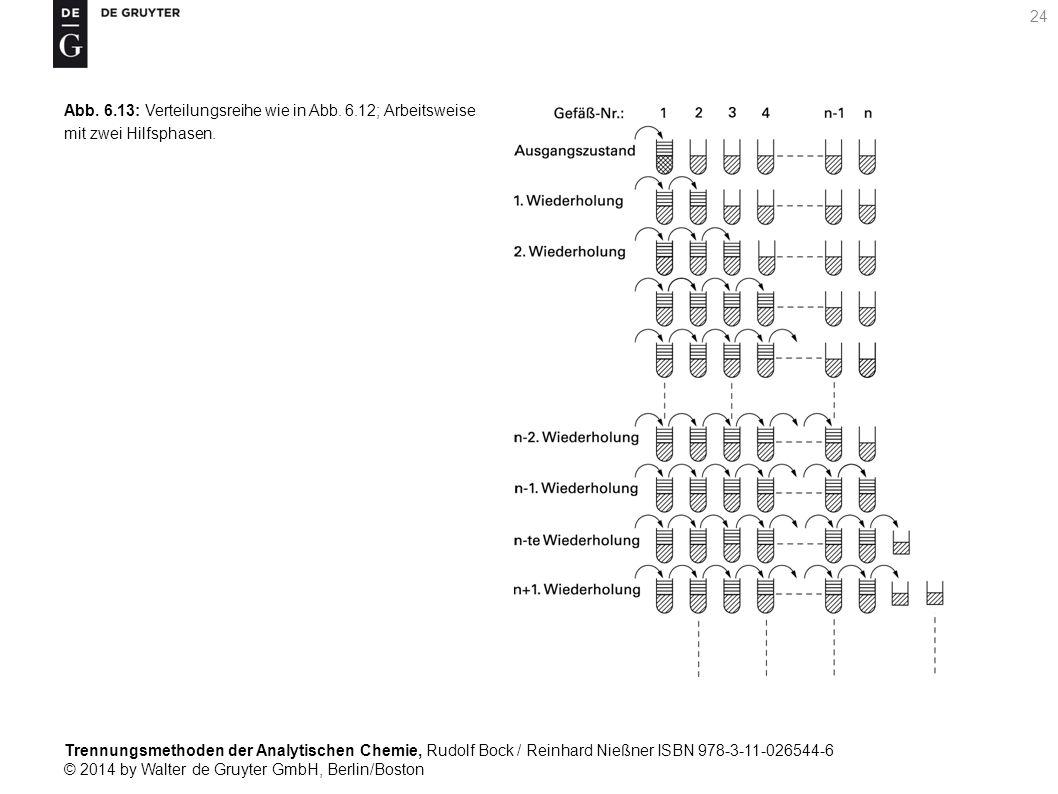 Trennungsmethoden der Analytischen Chemie, Rudolf Bock / Reinhard Nießner ISBN 978-3-11-026544-6 © 2014 by Walter de Gruyter GmbH, Berlin/Boston 24 Abb.