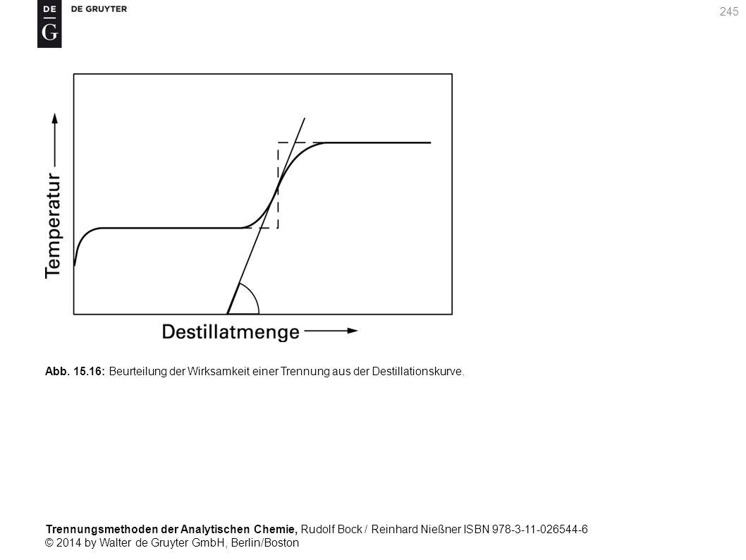 Trennungsmethoden der Analytischen Chemie, Rudolf Bock / Reinhard Nießner ISBN 978-3-11-026544-6 © 2014 by Walter de Gruyter GmbH, Berlin/Boston 245 Abb.