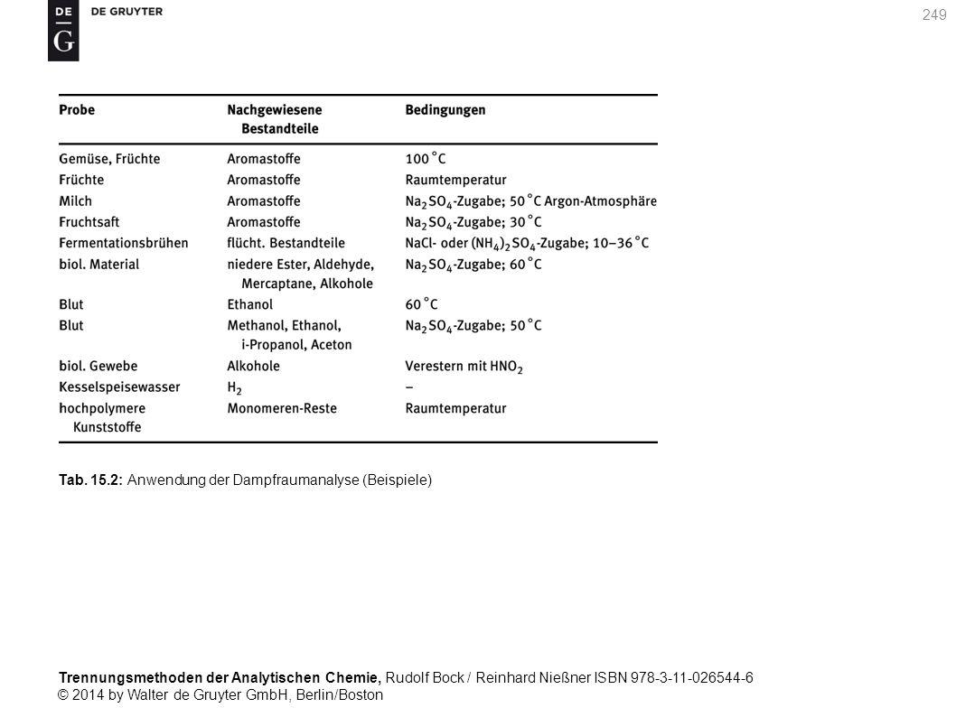 Trennungsmethoden der Analytischen Chemie, Rudolf Bock / Reinhard Nießner ISBN 978-3-11-026544-6 © 2014 by Walter de Gruyter GmbH, Berlin/Boston 249 Tab.