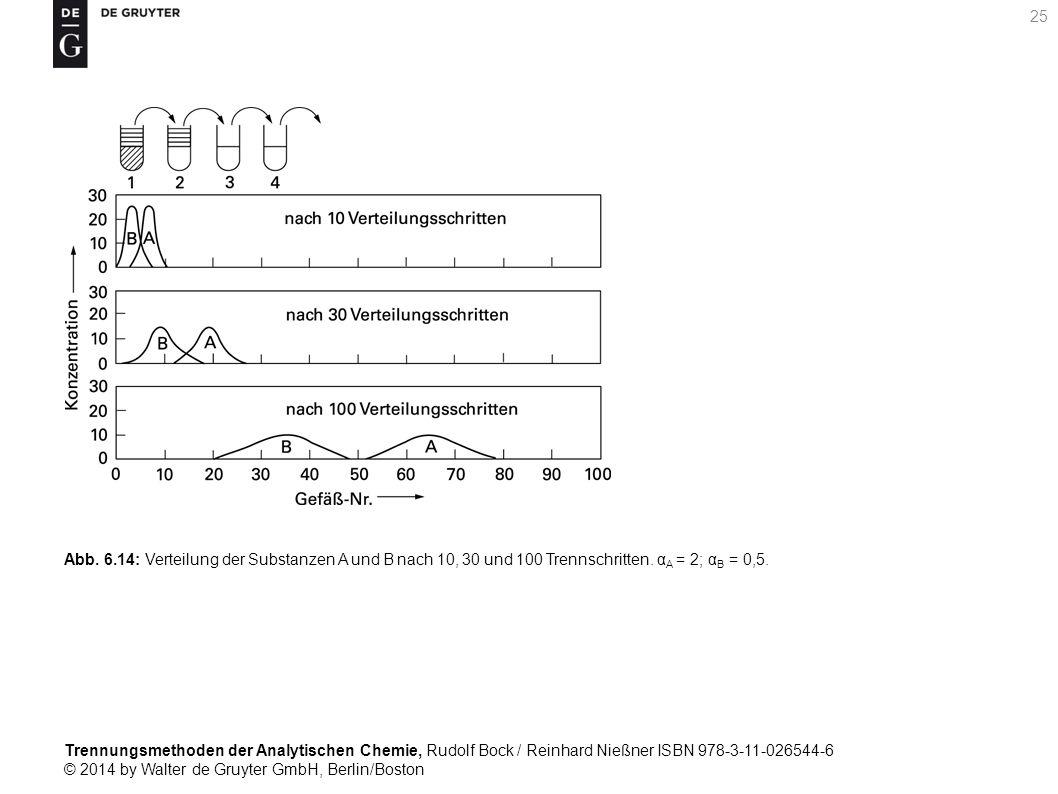 Trennungsmethoden der Analytischen Chemie, Rudolf Bock / Reinhard Nießner ISBN 978-3-11-026544-6 © 2014 by Walter de Gruyter GmbH, Berlin/Boston 25 Abb.