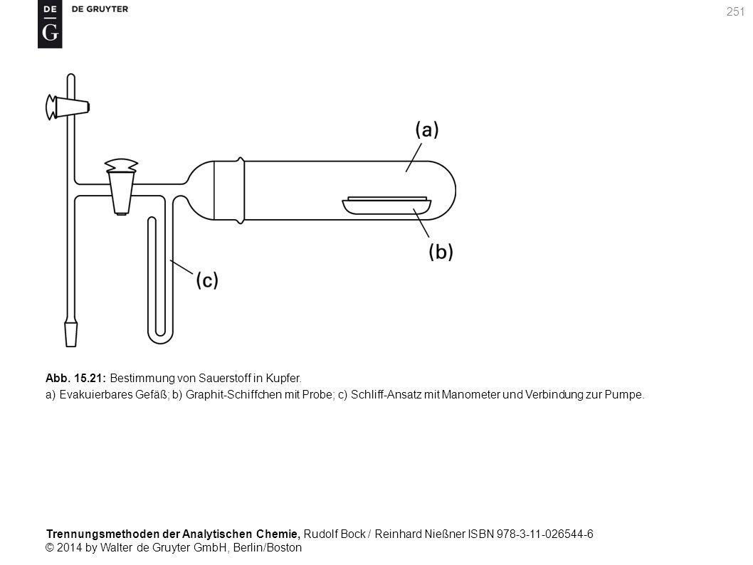 Trennungsmethoden der Analytischen Chemie, Rudolf Bock / Reinhard Nießner ISBN 978-3-11-026544-6 © 2014 by Walter de Gruyter GmbH, Berlin/Boston 251 Abb.