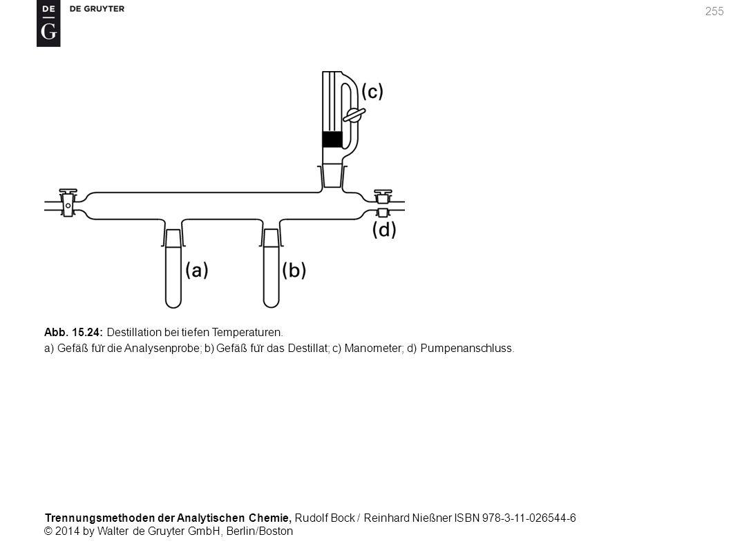 Trennungsmethoden der Analytischen Chemie, Rudolf Bock / Reinhard Nießner ISBN 978-3-11-026544-6 © 2014 by Walter de Gruyter GmbH, Berlin/Boston 255 Abb.