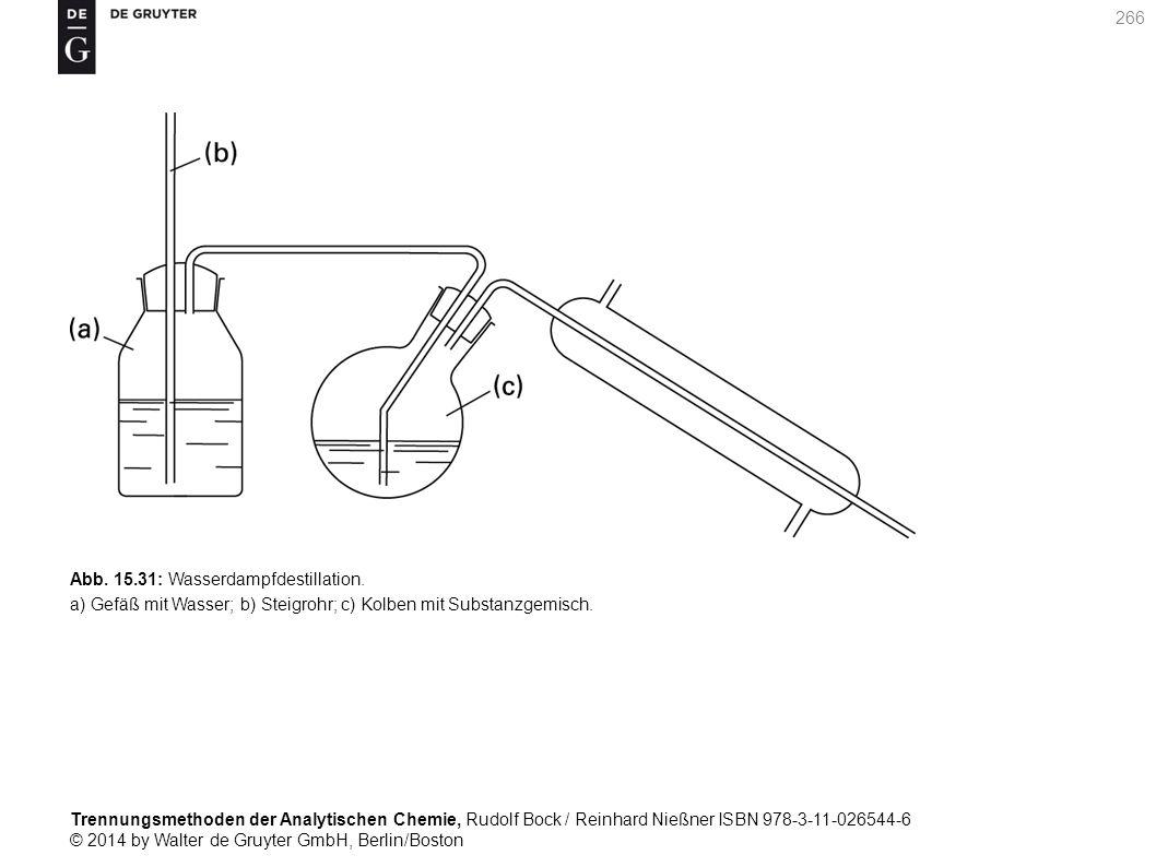 Trennungsmethoden der Analytischen Chemie, Rudolf Bock / Reinhard Nießner ISBN 978-3-11-026544-6 © 2014 by Walter de Gruyter GmbH, Berlin/Boston 266 Abb.