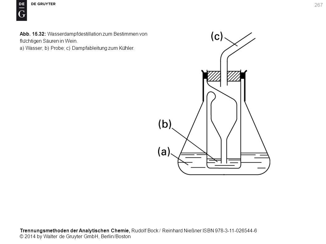 Trennungsmethoden der Analytischen Chemie, Rudolf Bock / Reinhard Nießner ISBN 978-3-11-026544-6 © 2014 by Walter de Gruyter GmbH, Berlin/Boston 267 Abb.