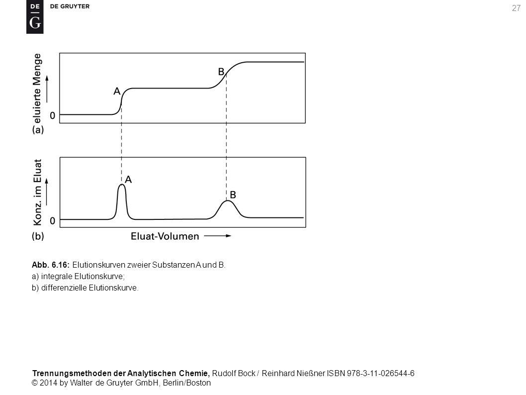 Trennungsmethoden der Analytischen Chemie, Rudolf Bock / Reinhard Nießner ISBN 978-3-11-026544-6 © 2014 by Walter de Gruyter GmbH, Berlin/Boston 27 Abb.