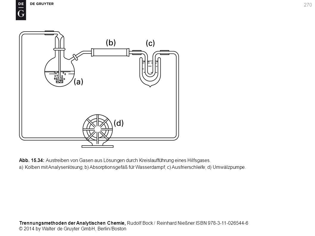 Trennungsmethoden der Analytischen Chemie, Rudolf Bock / Reinhard Nießner ISBN 978-3-11-026544-6 © 2014 by Walter de Gruyter GmbH, Berlin/Boston 270 Abb.
