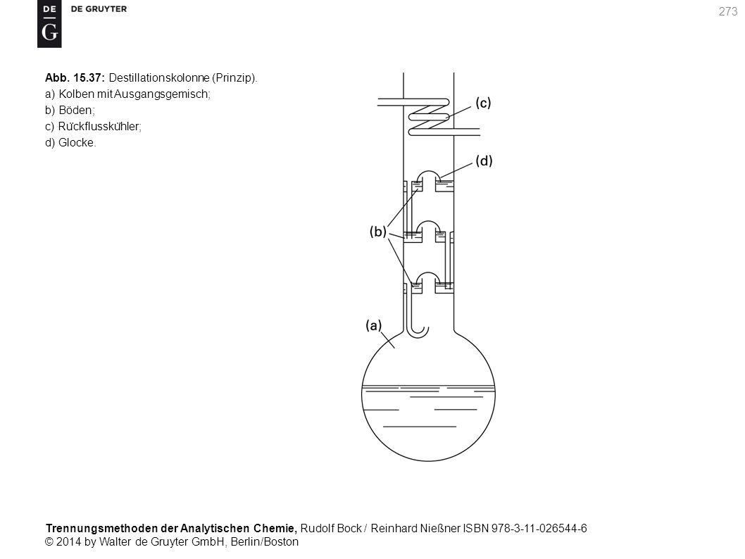 Trennungsmethoden der Analytischen Chemie, Rudolf Bock / Reinhard Nießner ISBN 978-3-11-026544-6 © 2014 by Walter de Gruyter GmbH, Berlin/Boston 273 Abb.