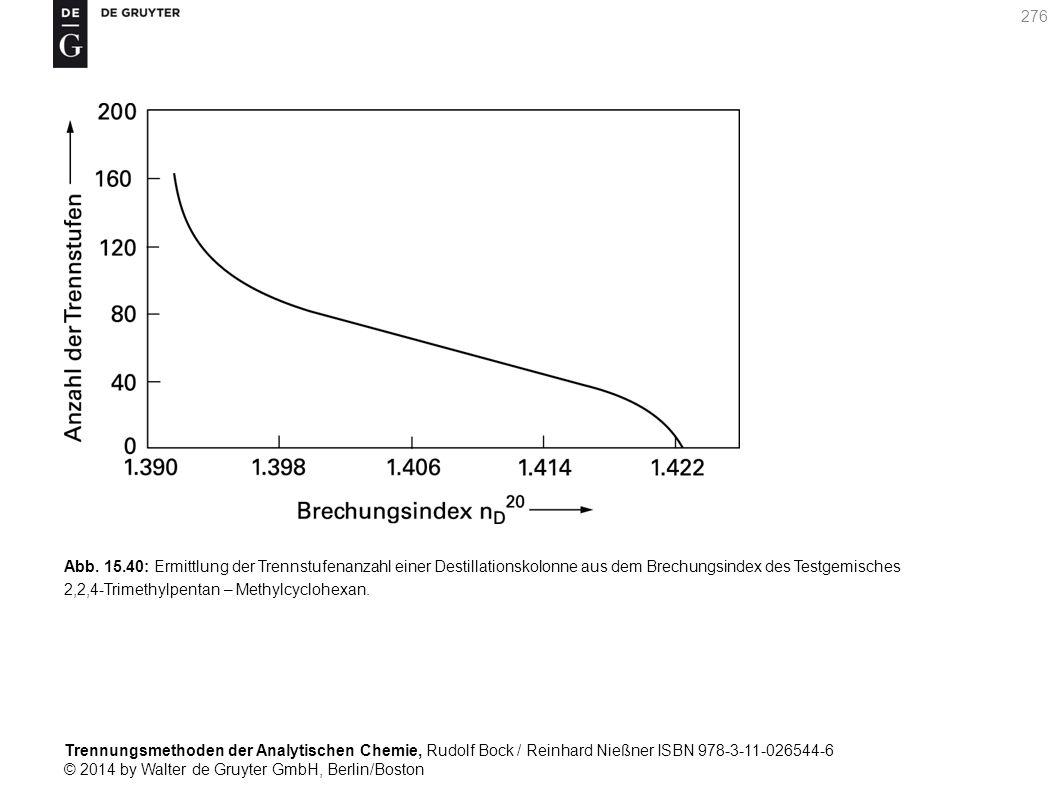 Trennungsmethoden der Analytischen Chemie, Rudolf Bock / Reinhard Nießner ISBN 978-3-11-026544-6 © 2014 by Walter de Gruyter GmbH, Berlin/Boston 276 Abb.