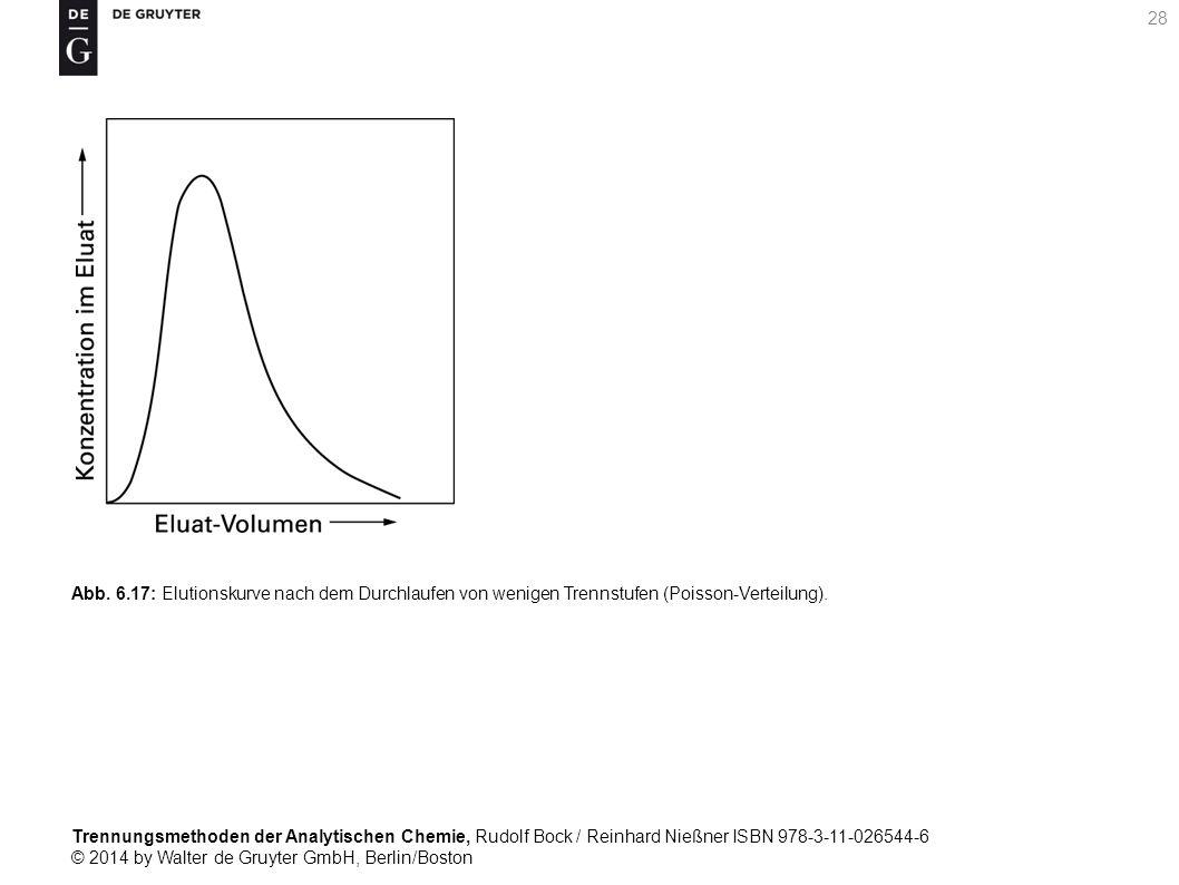 Trennungsmethoden der Analytischen Chemie, Rudolf Bock / Reinhard Nießner ISBN 978-3-11-026544-6 © 2014 by Walter de Gruyter GmbH, Berlin/Boston 28 Abb.