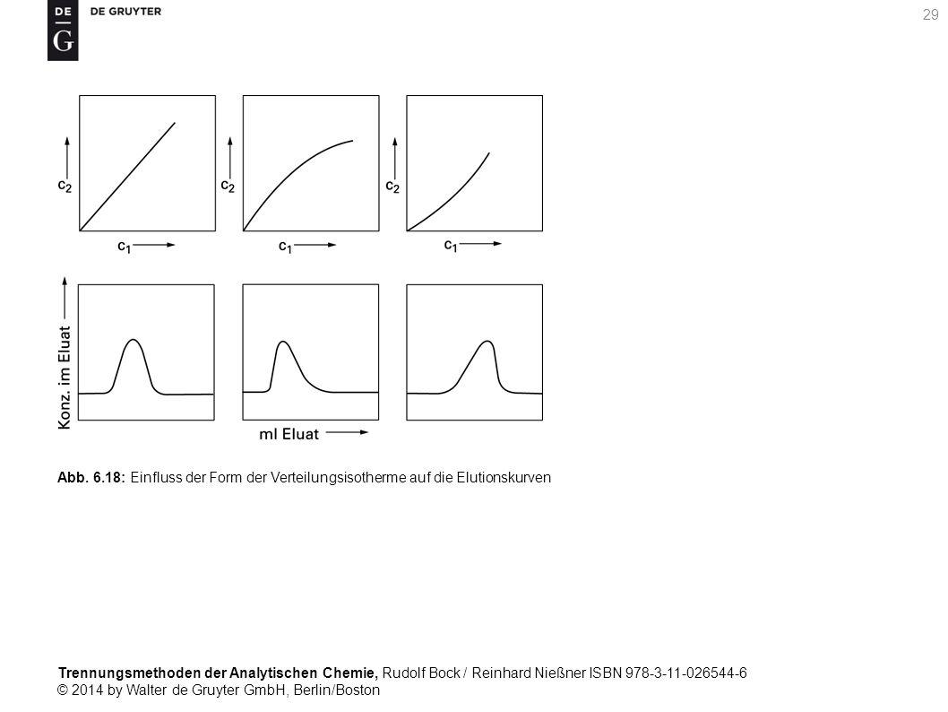 Trennungsmethoden der Analytischen Chemie, Rudolf Bock / Reinhard Nießner ISBN 978-3-11-026544-6 © 2014 by Walter de Gruyter GmbH, Berlin/Boston 29 Abb.