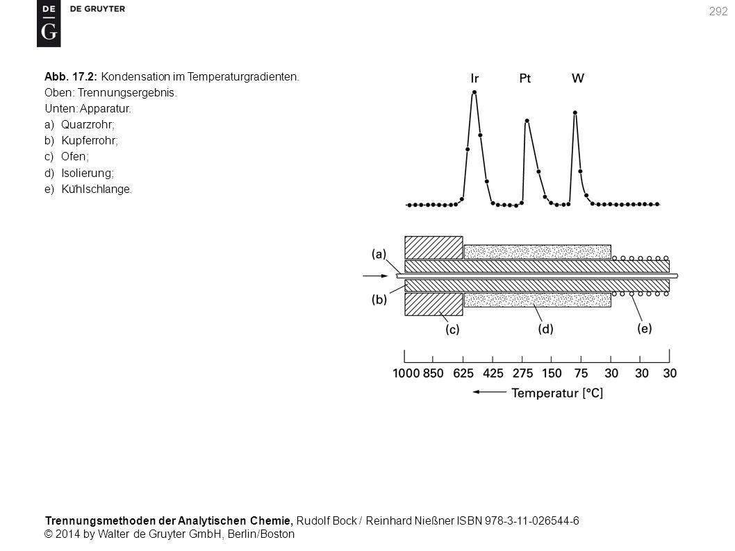 Trennungsmethoden der Analytischen Chemie, Rudolf Bock / Reinhard Nießner ISBN 978-3-11-026544-6 © 2014 by Walter de Gruyter GmbH, Berlin/Boston 292 Abb.