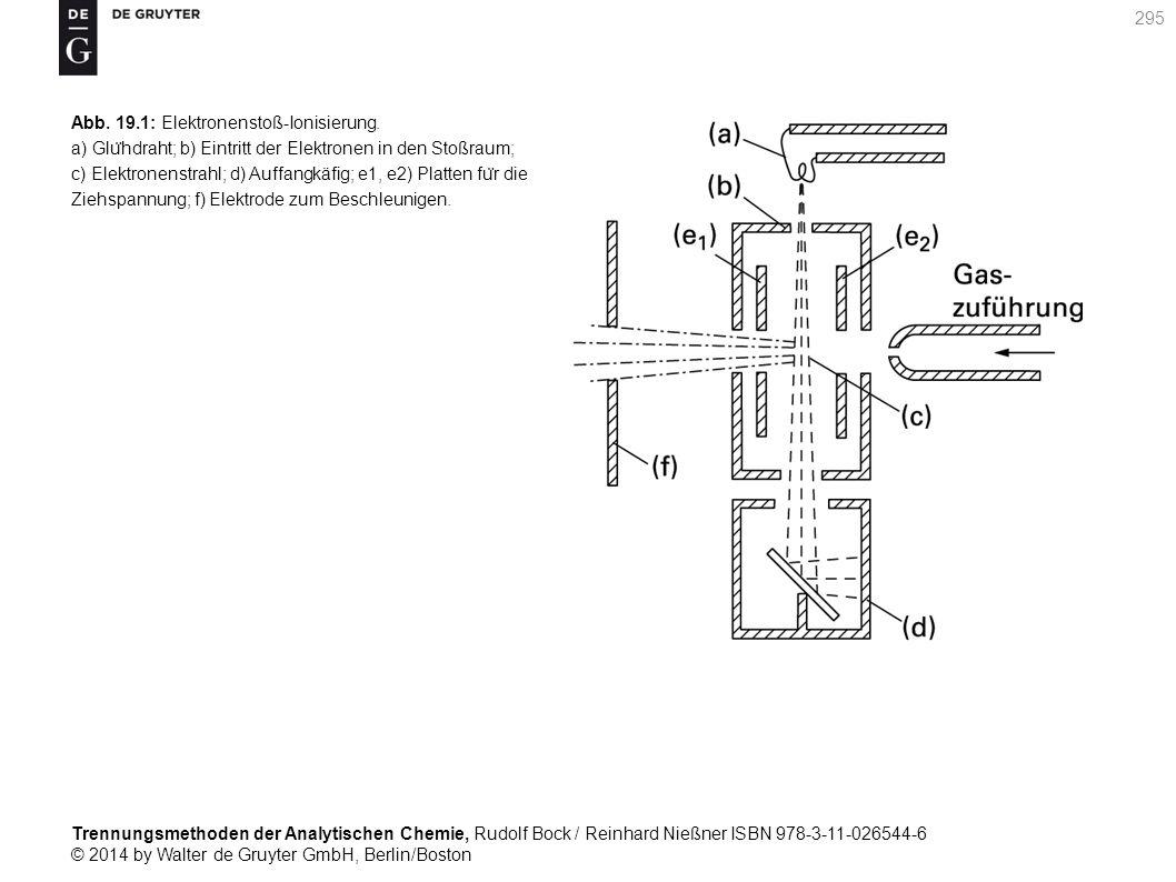 Trennungsmethoden der Analytischen Chemie, Rudolf Bock / Reinhard Nießner ISBN 978-3-11-026544-6 © 2014 by Walter de Gruyter GmbH, Berlin/Boston 295 Abb.