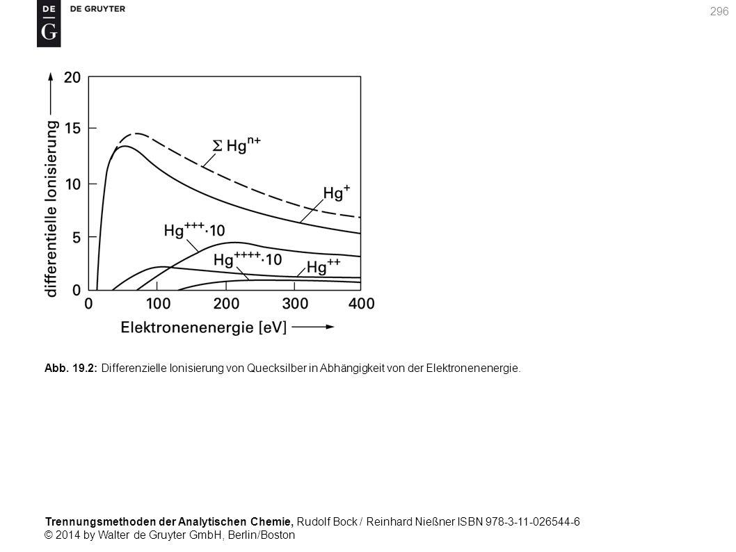 Trennungsmethoden der Analytischen Chemie, Rudolf Bock / Reinhard Nießner ISBN 978-3-11-026544-6 © 2014 by Walter de Gruyter GmbH, Berlin/Boston 296 Abb.
