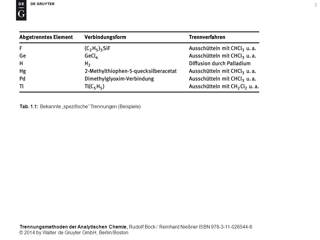 Trennungsmethoden der Analytischen Chemie, Rudolf Bock / Reinhard Nießner ISBN 978-3-11-026544-6 © 2014 by Walter de Gruyter GmbH, Berlin/Boston 184 Tab.