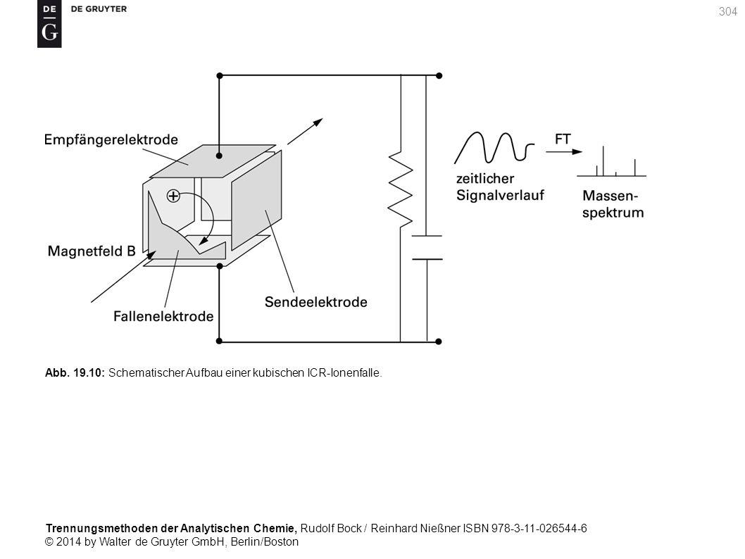 Trennungsmethoden der Analytischen Chemie, Rudolf Bock / Reinhard Nießner ISBN 978-3-11-026544-6 © 2014 by Walter de Gruyter GmbH, Berlin/Boston 304 Abb.
