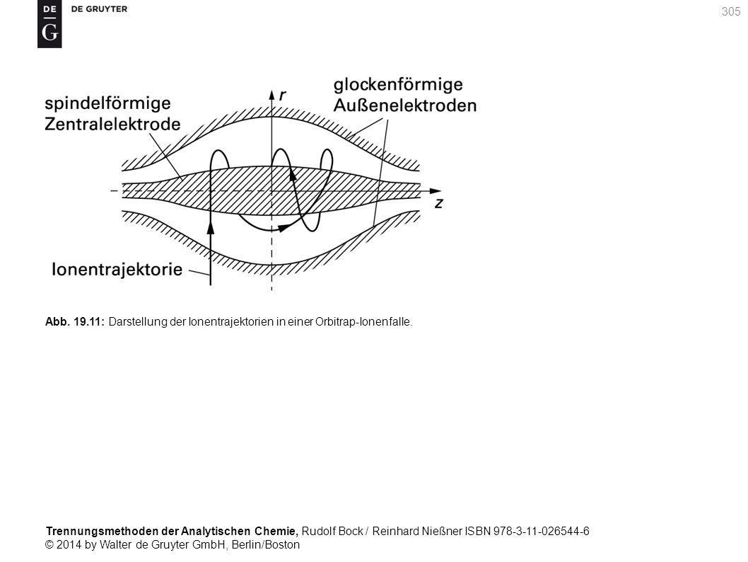 Trennungsmethoden der Analytischen Chemie, Rudolf Bock / Reinhard Nießner ISBN 978-3-11-026544-6 © 2014 by Walter de Gruyter GmbH, Berlin/Boston 305 Abb.