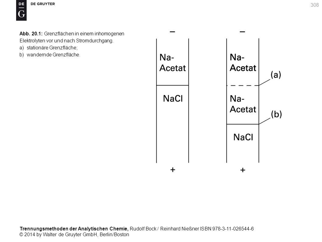 Trennungsmethoden der Analytischen Chemie, Rudolf Bock / Reinhard Nießner ISBN 978-3-11-026544-6 © 2014 by Walter de Gruyter GmbH, Berlin/Boston 308 Abb.