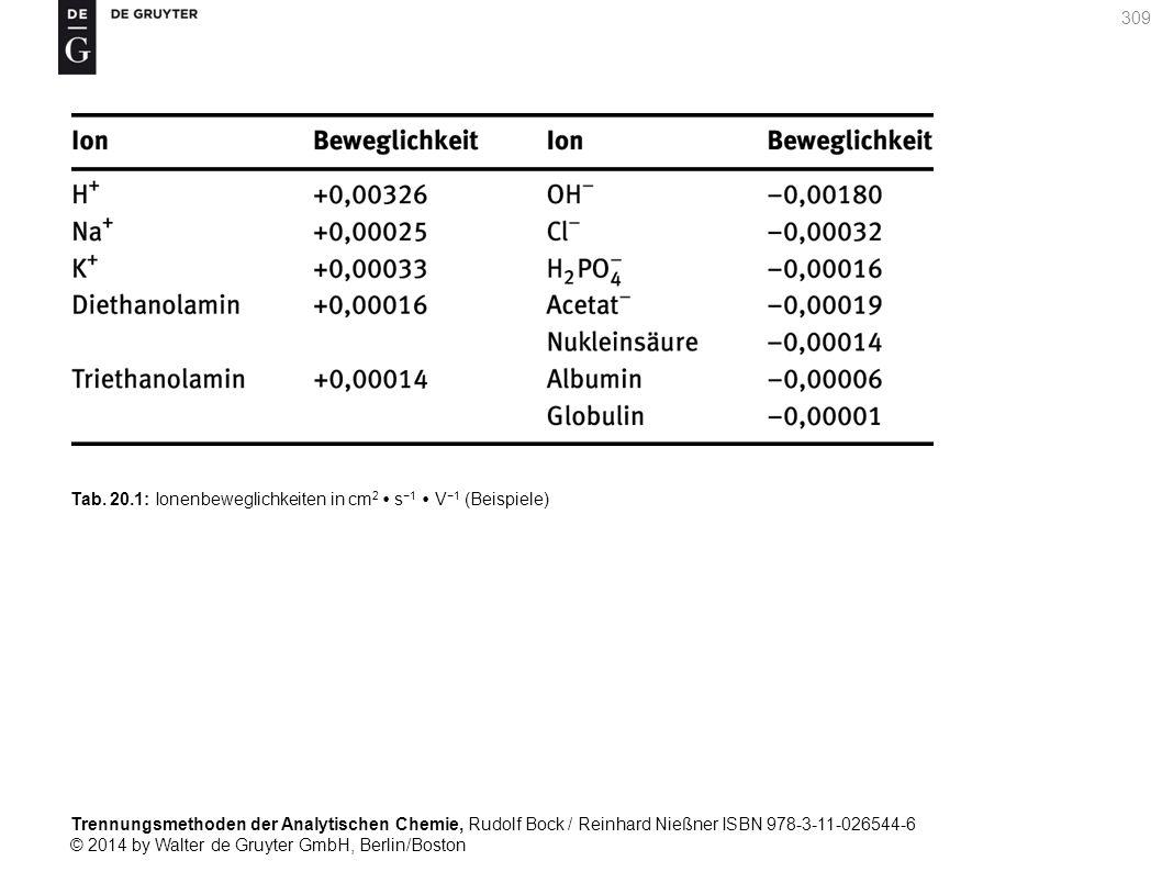 Trennungsmethoden der Analytischen Chemie, Rudolf Bock / Reinhard Nießner ISBN 978-3-11-026544-6 © 2014 by Walter de Gruyter GmbH, Berlin/Boston 309 Tab.