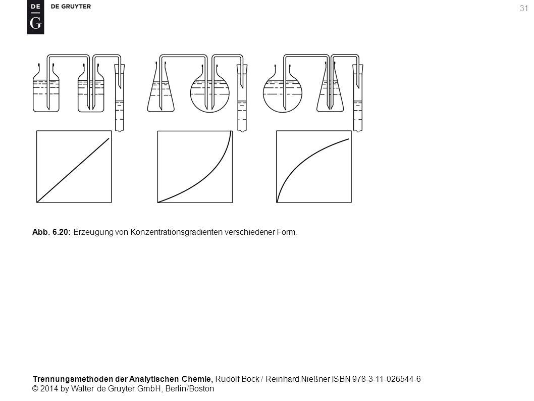 Trennungsmethoden der Analytischen Chemie, Rudolf Bock / Reinhard Nießner ISBN 978-3-11-026544-6 © 2014 by Walter de Gruyter GmbH, Berlin/Boston 31 Abb.