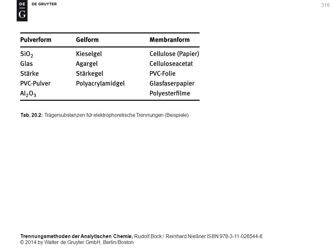 Trennungsmethoden der Analytischen Chemie, Rudolf Bock / Reinhard Nießner ISBN 978-3-11-026544-6 © 2014 by Walter de Gruyter GmbH, Berlin/Boston 316 Tab.