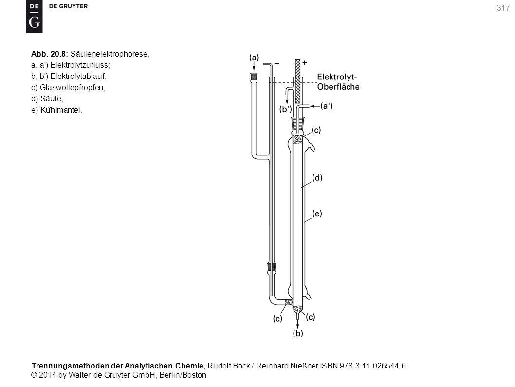 Trennungsmethoden der Analytischen Chemie, Rudolf Bock / Reinhard Nießner ISBN 978-3-11-026544-6 © 2014 by Walter de Gruyter GmbH, Berlin/Boston 317 Abb.