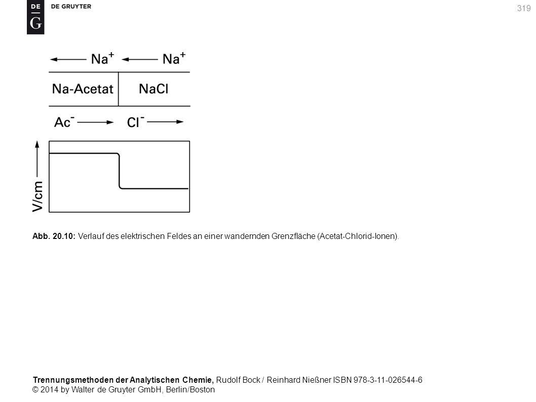 Trennungsmethoden der Analytischen Chemie, Rudolf Bock / Reinhard Nießner ISBN 978-3-11-026544-6 © 2014 by Walter de Gruyter GmbH, Berlin/Boston 319 Abb.