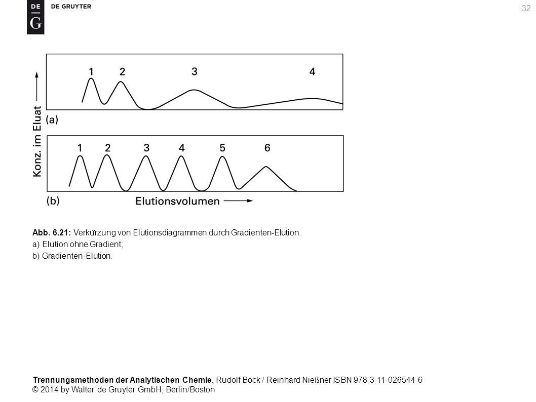 Trennungsmethoden der Analytischen Chemie, Rudolf Bock / Reinhard Nießner ISBN 978-3-11-026544-6 © 2014 by Walter de Gruyter GmbH, Berlin/Boston 32 Abb.