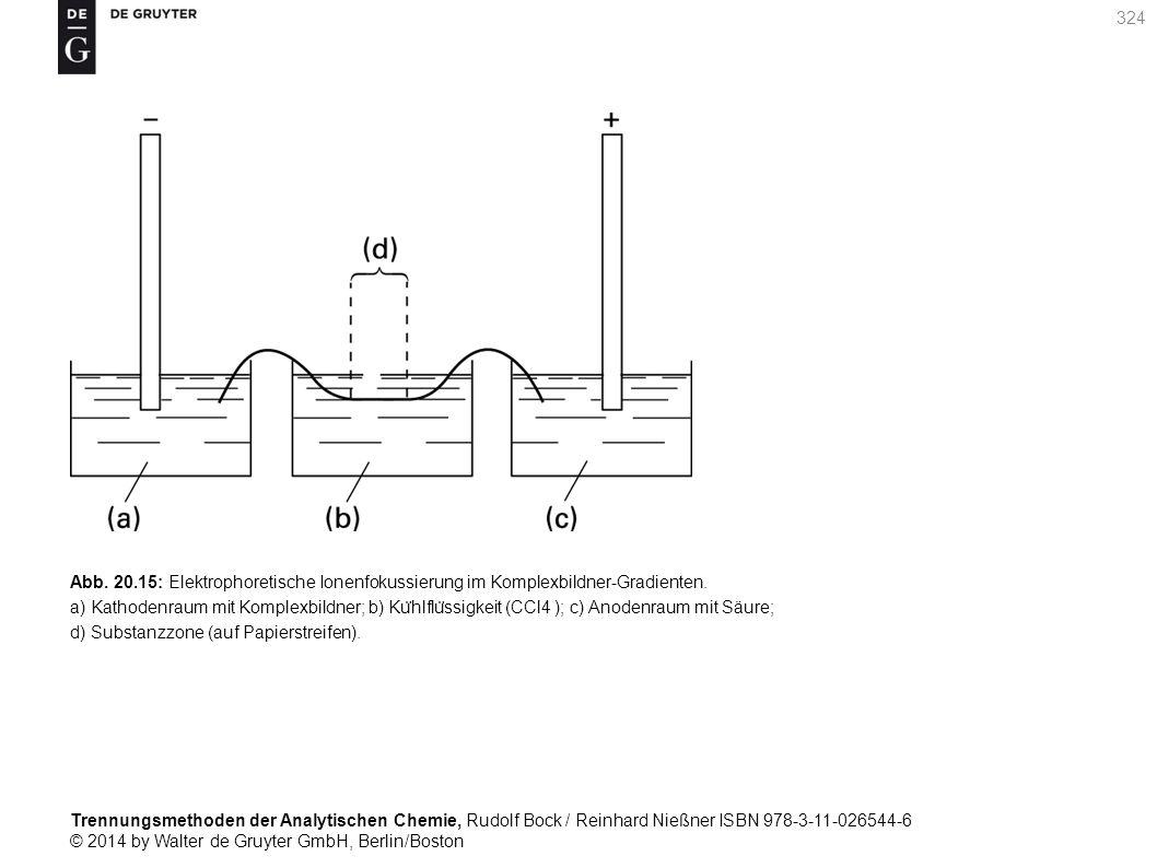 Trennungsmethoden der Analytischen Chemie, Rudolf Bock / Reinhard Nießner ISBN 978-3-11-026544-6 © 2014 by Walter de Gruyter GmbH, Berlin/Boston 324 Abb.