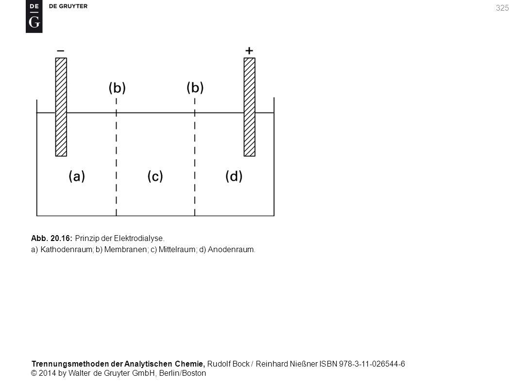 Trennungsmethoden der Analytischen Chemie, Rudolf Bock / Reinhard Nießner ISBN 978-3-11-026544-6 © 2014 by Walter de Gruyter GmbH, Berlin/Boston 325 Abb.