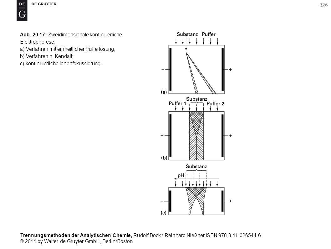 Trennungsmethoden der Analytischen Chemie, Rudolf Bock / Reinhard Nießner ISBN 978-3-11-026544-6 © 2014 by Walter de Gruyter GmbH, Berlin/Boston 326 Abb.
