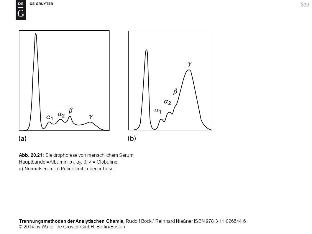 Trennungsmethoden der Analytischen Chemie, Rudolf Bock / Reinhard Nießner ISBN 978-3-11-026544-6 © 2014 by Walter de Gruyter GmbH, Berlin/Boston 330 Abb.