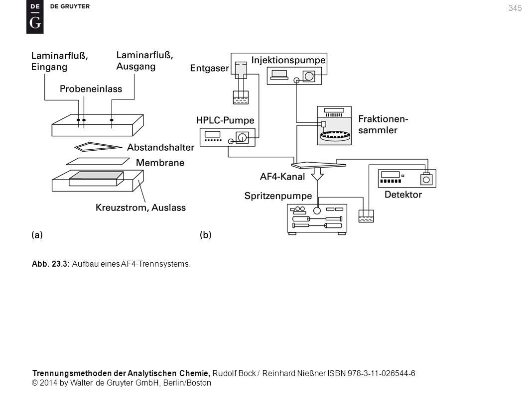 Trennungsmethoden der Analytischen Chemie, Rudolf Bock / Reinhard Nießner ISBN 978-3-11-026544-6 © 2014 by Walter de Gruyter GmbH, Berlin/Boston 345 Abb.