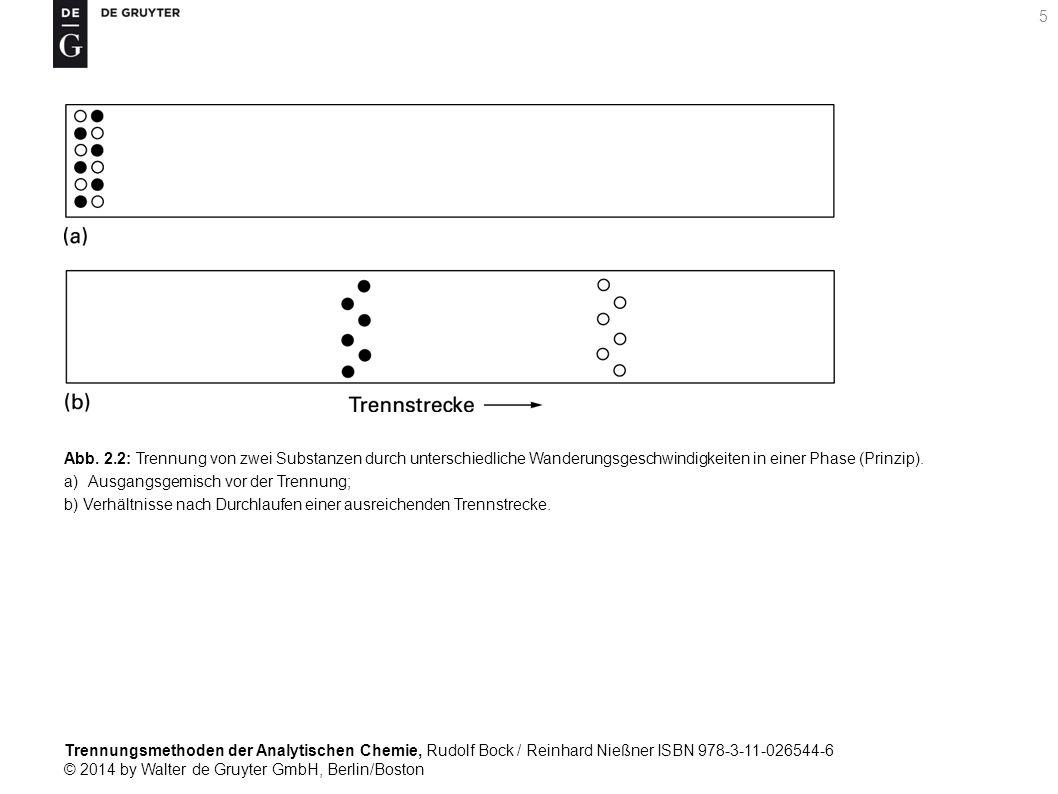 Trennungsmethoden der Analytischen Chemie, Rudolf Bock / Reinhard Nießner ISBN 978-3-11-026544-6 © 2014 by Walter de Gruyter GmbH, Berlin/Boston 66 Tab.