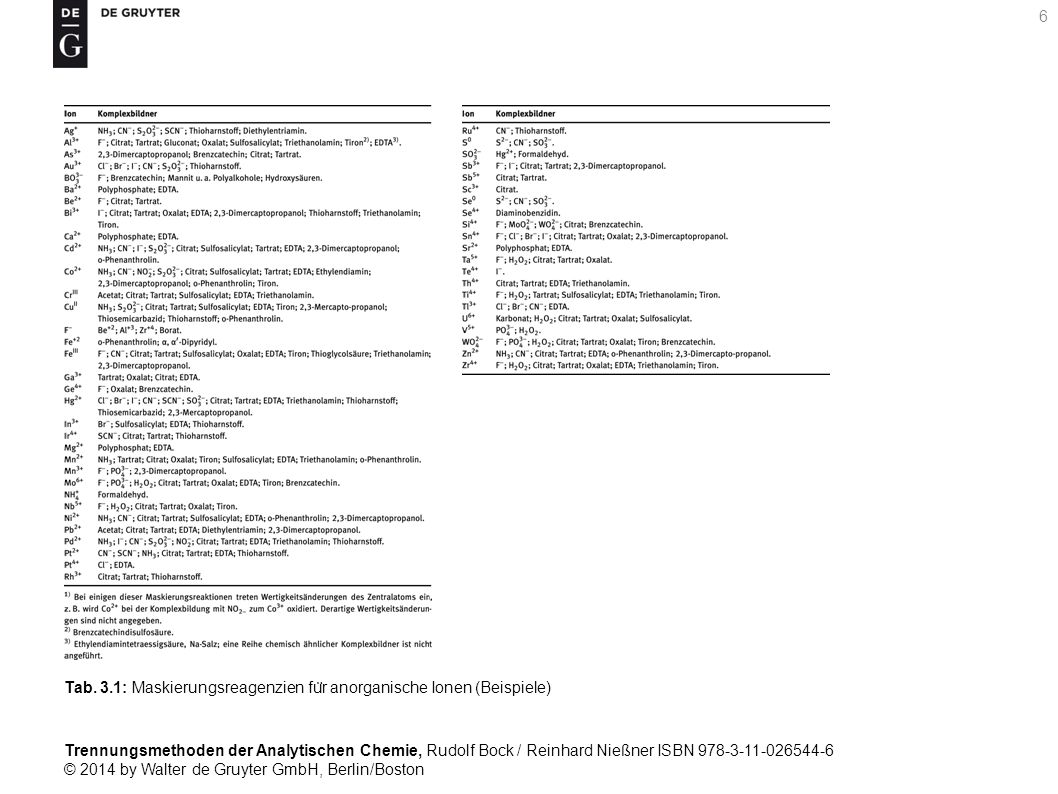 Trennungsmethoden der Analytischen Chemie, Rudolf Bock / Reinhard Nießner ISBN 978-3-11-026544-6 © 2014 by Walter de Gruyter GmbH, Berlin/Boston 177 Tab.
