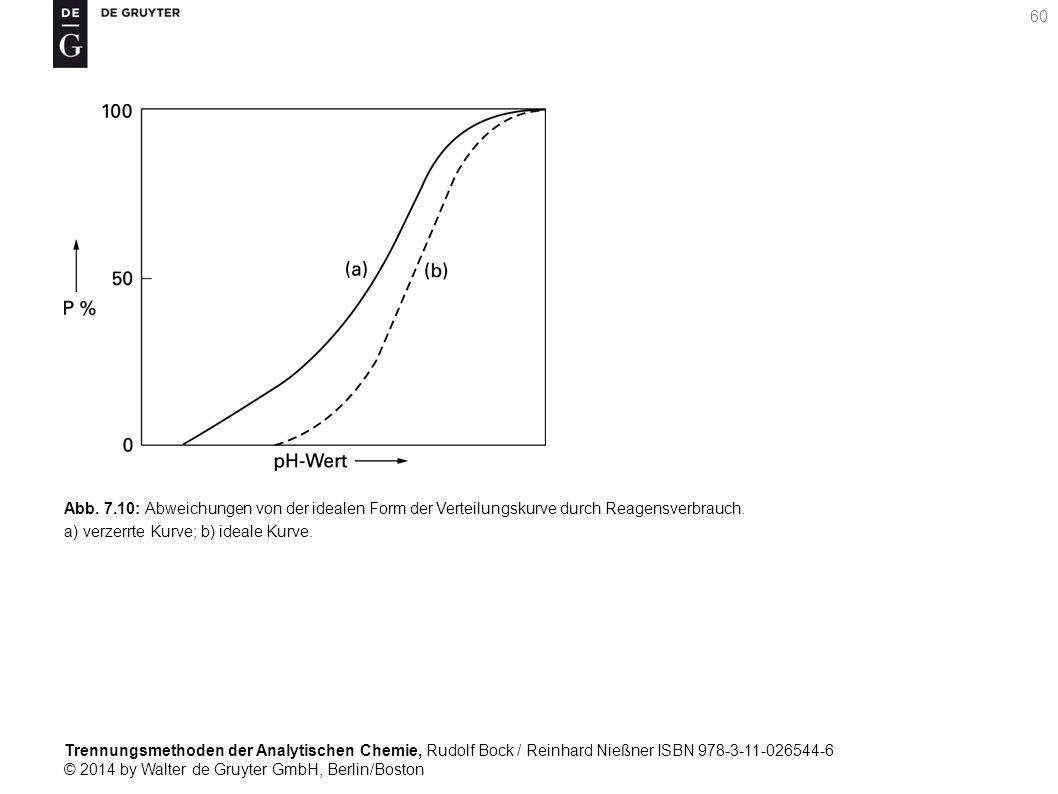Trennungsmethoden der Analytischen Chemie, Rudolf Bock / Reinhard Nießner ISBN 978-3-11-026544-6 © 2014 by Walter de Gruyter GmbH, Berlin/Boston 60 Abb.