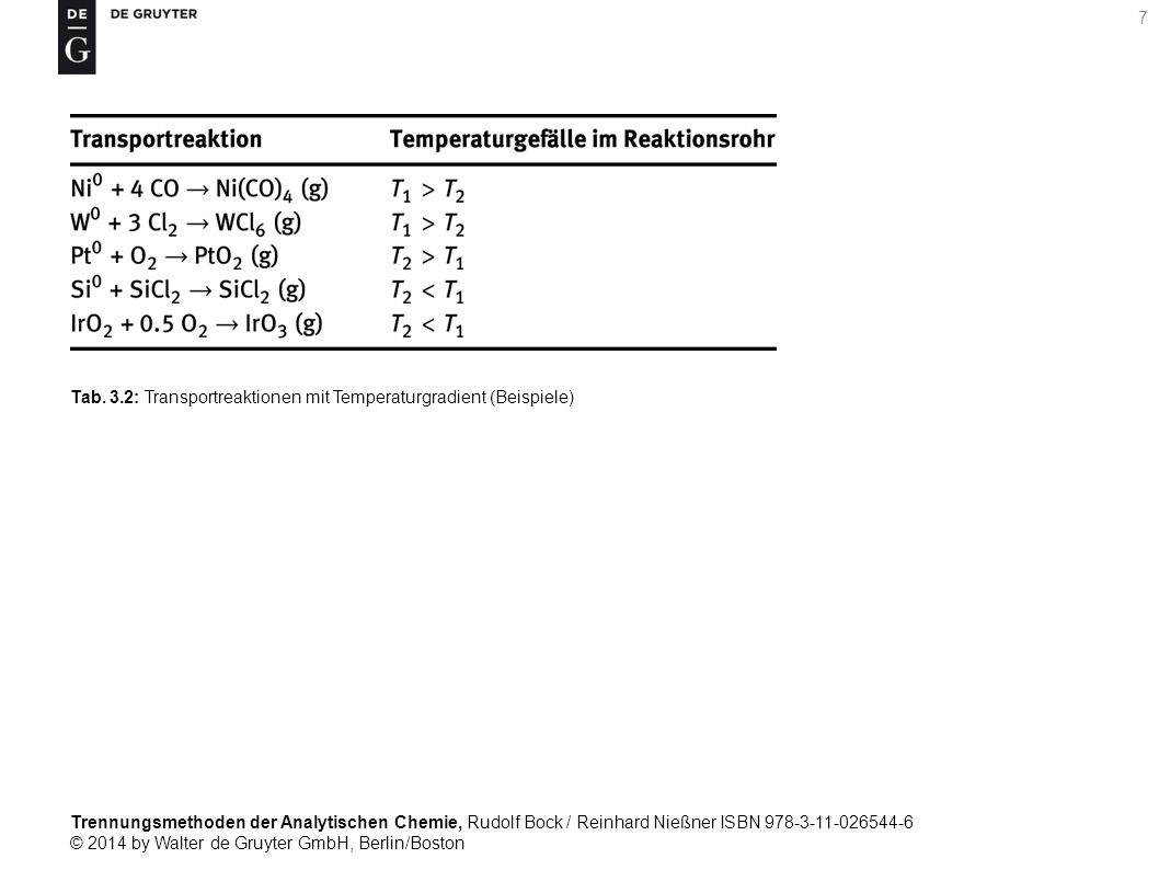 Trennungsmethoden der Analytischen Chemie, Rudolf Bock / Reinhard Nießner ISBN 978-3-11-026544-6 © 2014 by Walter de Gruyter GmbH, Berlin/Boston 118 Tab.
