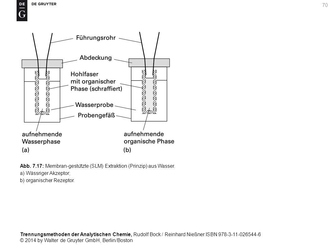 Trennungsmethoden der Analytischen Chemie, Rudolf Bock / Reinhard Nießner ISBN 978-3-11-026544-6 © 2014 by Walter de Gruyter GmbH, Berlin/Boston 70 Abb.