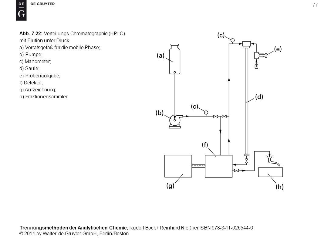 Trennungsmethoden der Analytischen Chemie, Rudolf Bock / Reinhard Nießner ISBN 978-3-11-026544-6 © 2014 by Walter de Gruyter GmbH, Berlin/Boston 77 Abb.