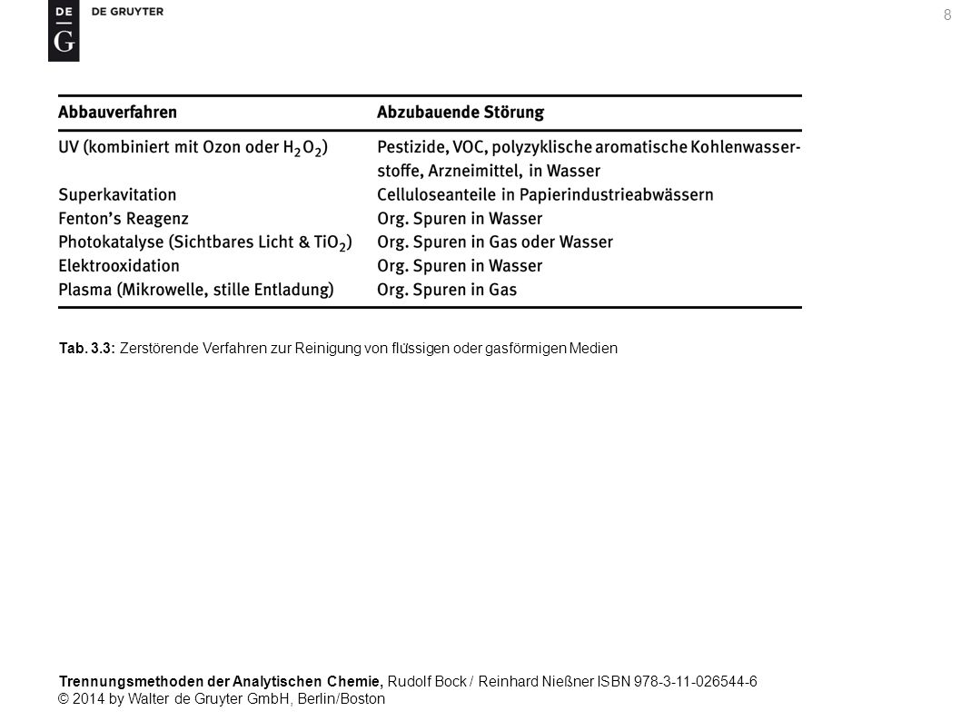 Trennungsmethoden der Analytischen Chemie, Rudolf Bock / Reinhard Nießner ISBN 978-3-11-026544-6 © 2014 by Walter de Gruyter GmbH, Berlin/Boston 269 Tab.