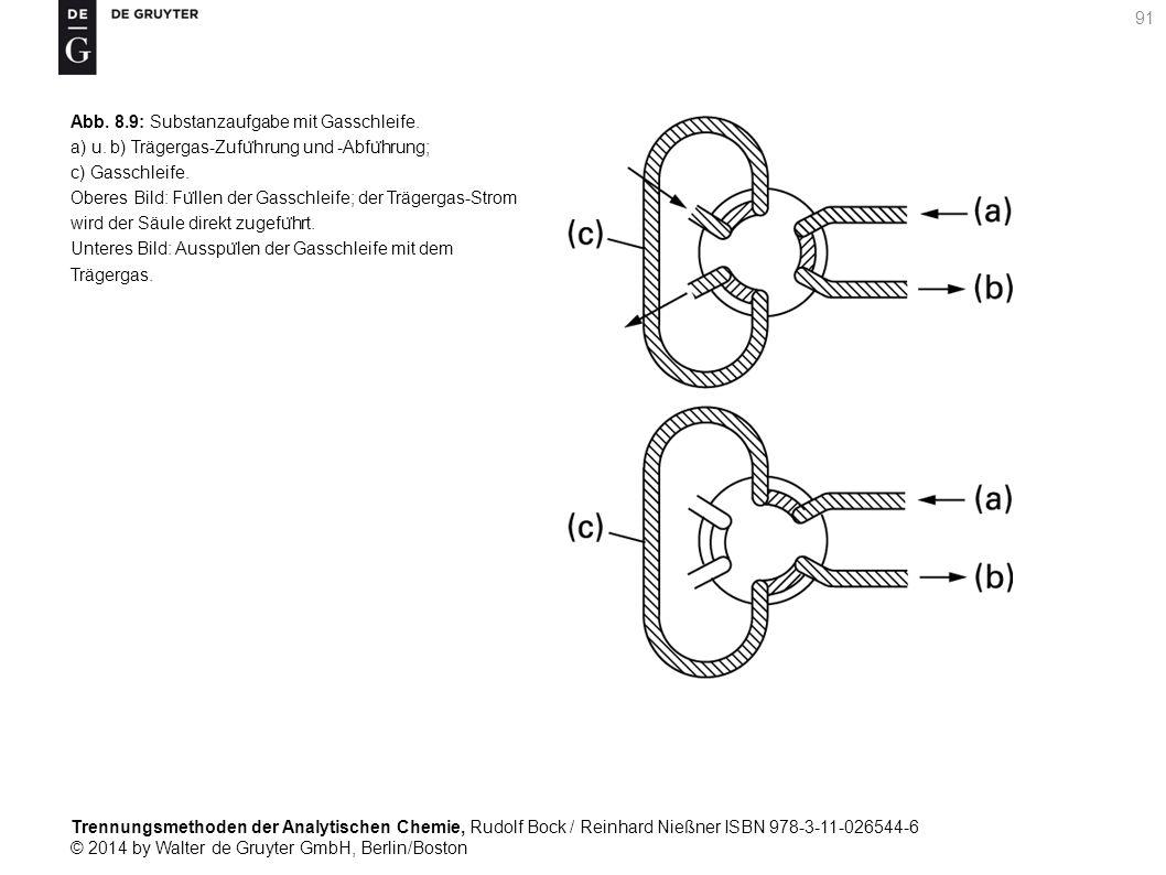 Trennungsmethoden der Analytischen Chemie, Rudolf Bock / Reinhard Nießner ISBN 978-3-11-026544-6 © 2014 by Walter de Gruyter GmbH, Berlin/Boston 91 Abb.
