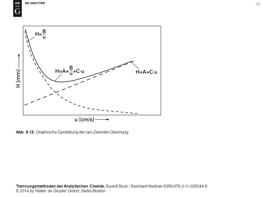 Trennungsmethoden der Analytischen Chemie, Rudolf Bock / Reinhard Nießner ISBN 978-3-11-026544-6 © 2014 by Walter de Gruyter GmbH, Berlin/Boston 95 Abb.