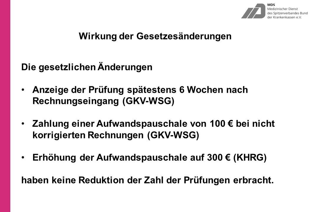 Die gesetzlichen Änderungen Anzeige der Prüfung spätestens 6 Wochen nach Rechnungseingang (GKV-WSG) Zahlung einer Aufwandspauschale von 100 bei nicht