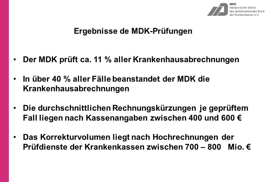 Der MDK prüft ca. 11 % aller Krankenhausabrechnungen In über 40 % aller Fälle beanstandet der MDK die Krankenhausabrechnungen Die durchschnittlichen R