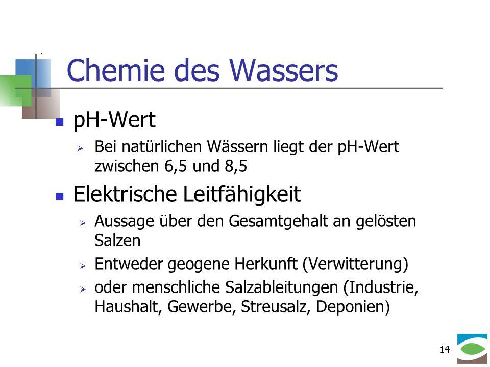 14 Chemie des Wassers pH-Wert Bei natürlichen Wässern liegt der pH-Wert zwischen 6,5 und 8,5 Elektrische Leitfähigkeit Aussage über den Gesamtgehalt a