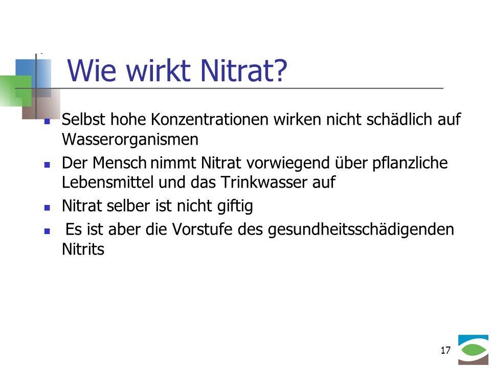 17 Wie wirkt Nitrat? Selbst hohe Konzentrationen wirken nicht schädlich auf Wasserorganismen Der Mensch nimmt Nitrat vorwiegend über pflanzliche Leben