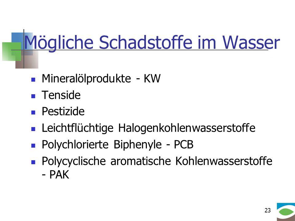23 Mögliche Schadstoffe im Wasser Mineralölprodukte - KW Tenside Pestizide Leichtflüchtige Halogenkohlenwasserstoffe Polychlorierte Biphenyle - PCB Po