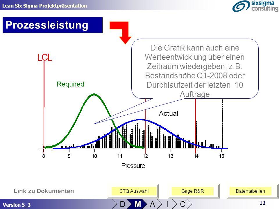 12 Lean Six Sigma Projektpräsentation Version 5_3 Link zu Dokumenten D M A I C Prozessleistung CTQ AuswahlGage R&RDatentabellen Required Actual Die Gr