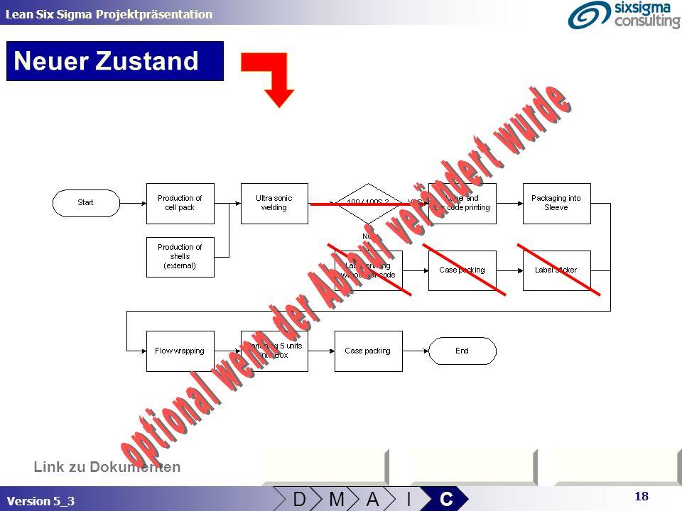 18 Lean Six Sigma Projektpräsentation Version 5_3 Link zu Dokumenten Neuer Zustand D M A I C