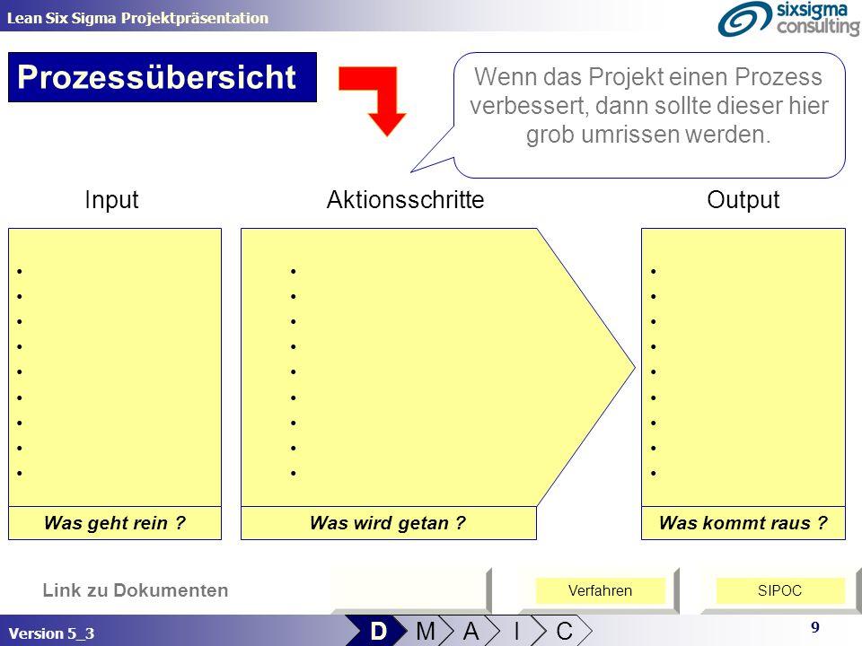 9 Lean Six Sigma Projektpräsentation Version 5_3 Link zu Dokumenten D M A I C Prozessübersicht SIPOC AktionsschritteOutputInput Was geht rein ?Was wir