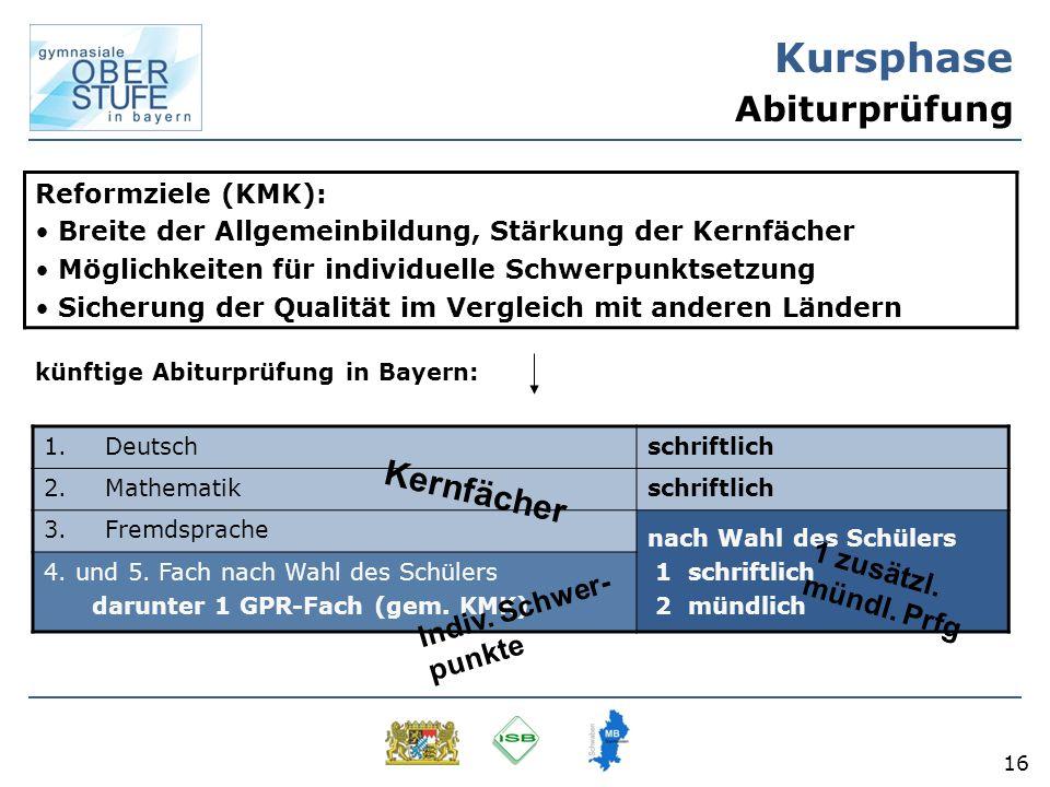 16 Kursphase Abiturprüfung Reformziele (KMK): Breite der Allgemeinbildung, Stärkung der Kernfächer Möglichkeiten für individuelle Schwerpunktsetzung S